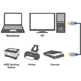 (€4,45*/1m) 2.00m LogiLink USB3.0 Anschlusskabel Premium USB A Stecker auf USB B Stecker Schwarz vergoldet