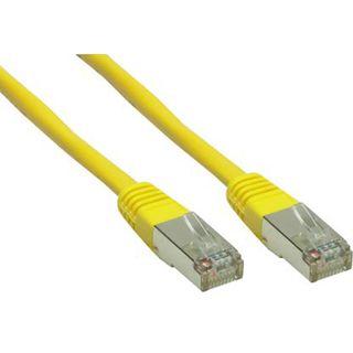 (€15,60*/1m) 0.25m Good Connections Cat. 6 Patchkabel S/FTP PiMF RJ45 Stecker auf RJ45 Stecker Gelb