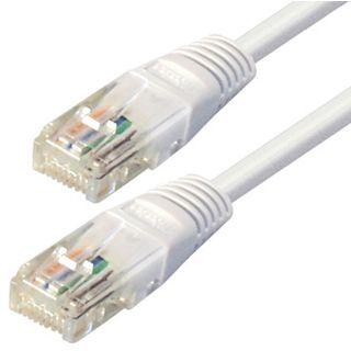 4.00m Good Connections Cat. 5e Patchkabel S/FTP RJ45 Stecker auf RJ45 Stecker Weiß
