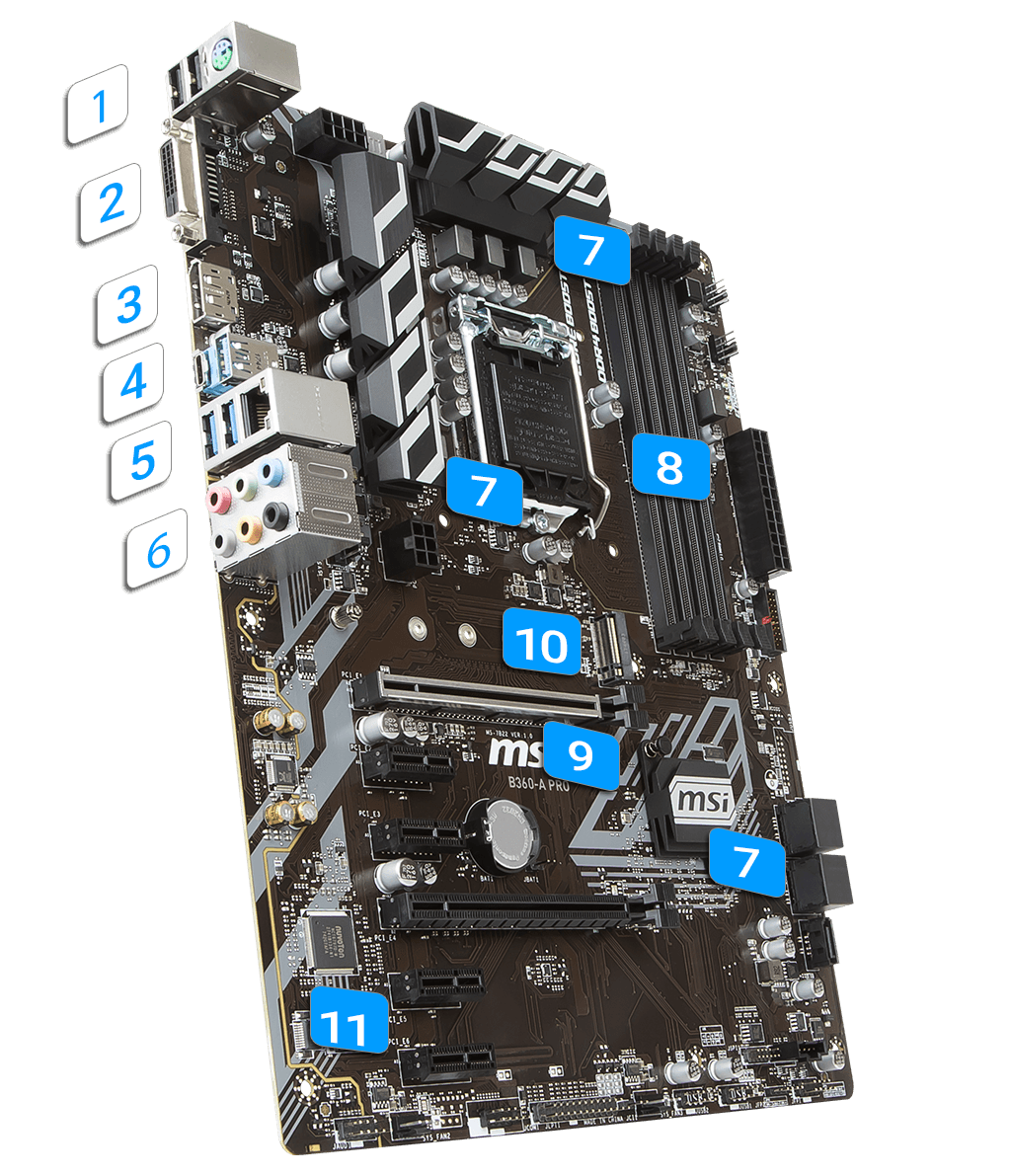 MSI B360-A PRO overview