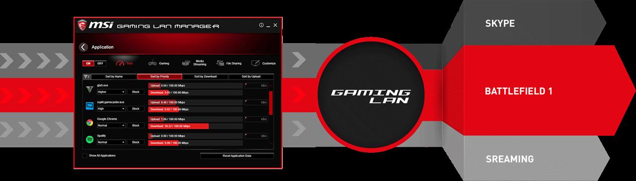 Optimize Killer Gaming LAN