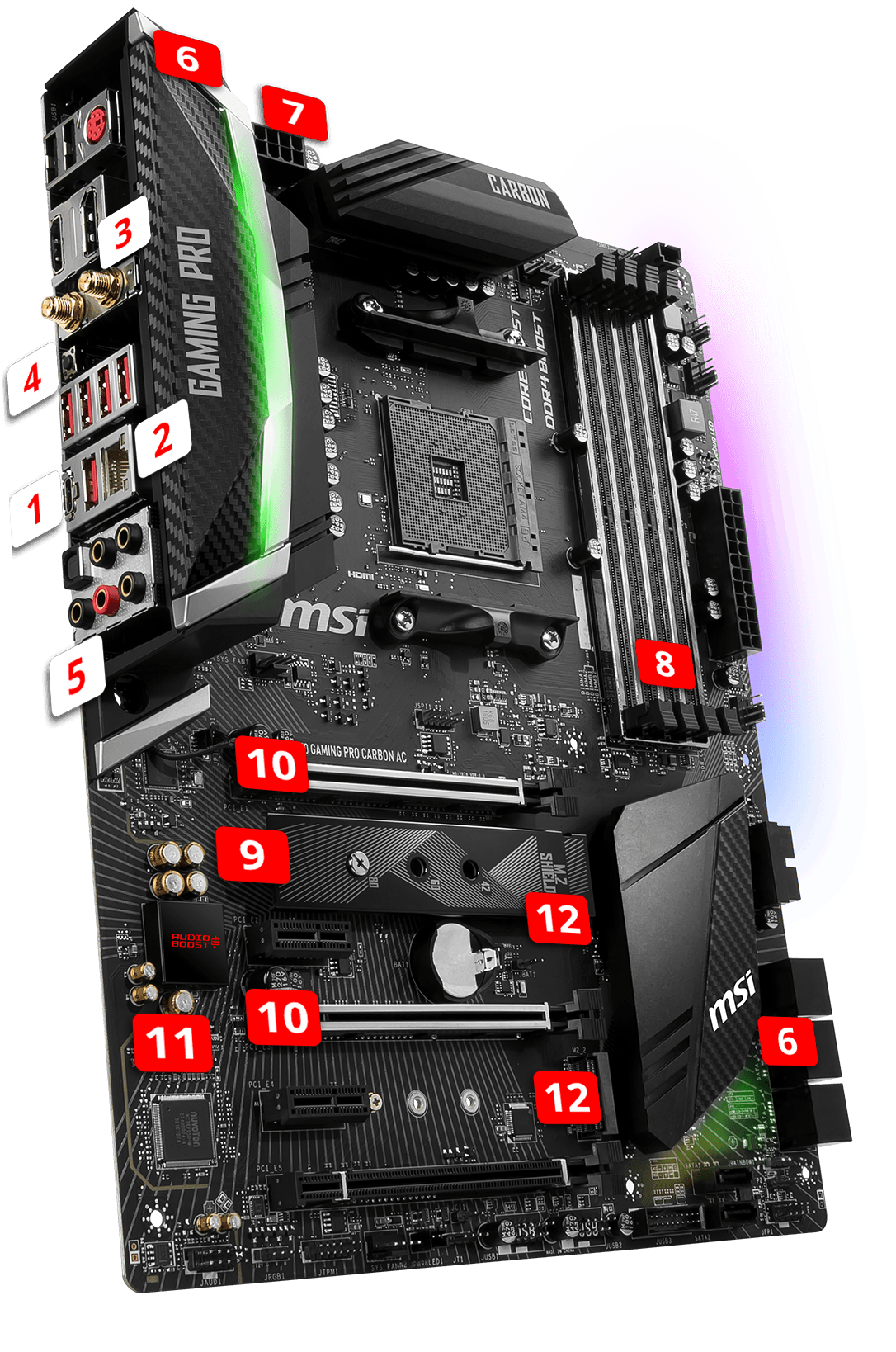 MSI X470 GAMING PRO CARBON AC overview