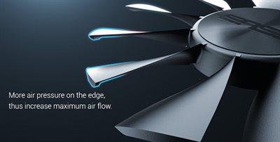 Patentiertes Wing-Blade-Design