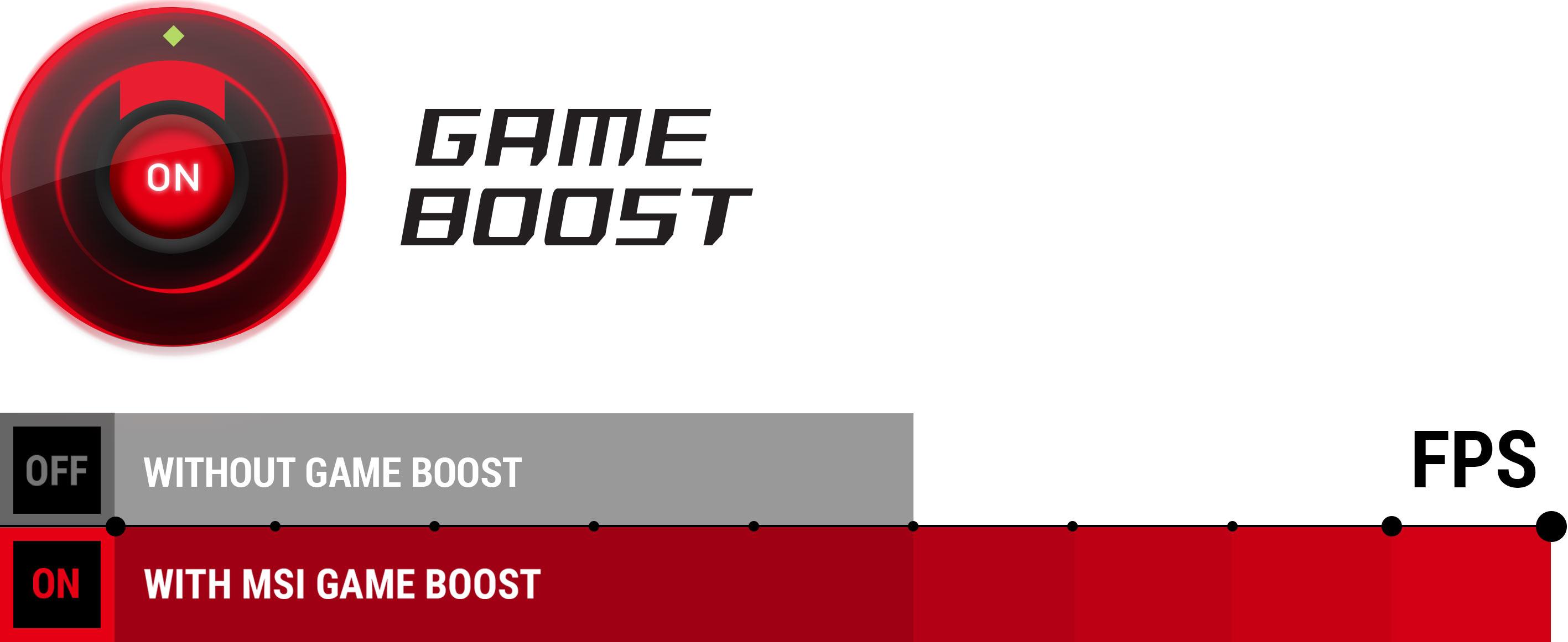 MSI GAME BOOST Chart