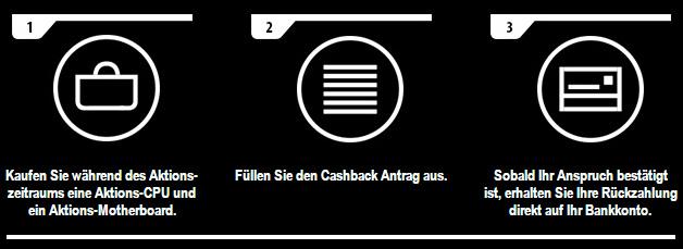 In nur drei einfachen Schritten zu Ihrem ASUS Cashback!